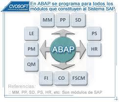 ABAP para SAP