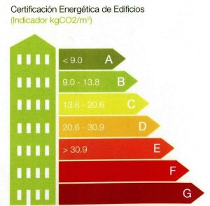 Curso de Certificación Energética de Edificios