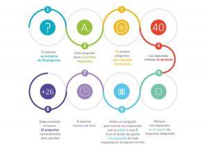 curso de ITIL en Madrid